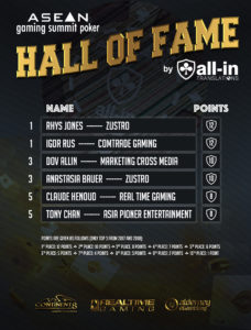 ASEAN Gaming Summit Poker Freeroll Hall of Fame List